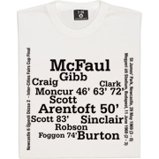 Newcastle '69 Inter Cities Fairs Cup Final Line Up T-Shirt. First Leg 29 May 1969, Newcastle United 3 Újpesti Dózsa 0...